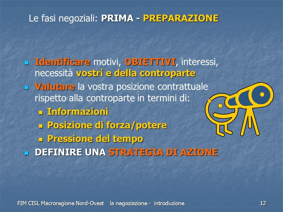 FIM CISL Macroregione Nord-Ovest la negoziazione - introduzione 12 PRIMA - PREPARAZIONE Le fasi negoziali: PRIMA - PREPARAZIONE Identificare OBIETTIVI