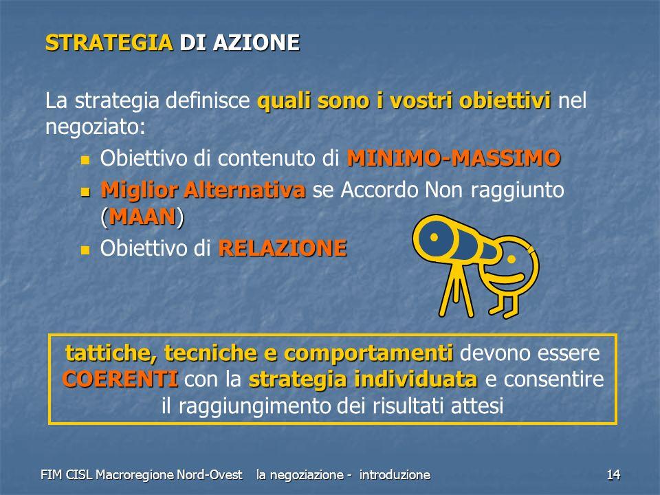 FIM CISL Macroregione Nord-Ovest la negoziazione - introduzione 14 quali sono i vostri obiettivi La strategia definisce quali sono i vostri obiettivi
