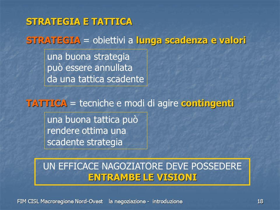 FIM CISL Macroregione Nord-Ovest la negoziazione - introduzione 18 STRATEGIA E TATTICA STRATEGIA lunga scadenza e valori STRATEGIA = obiettivi a lunga