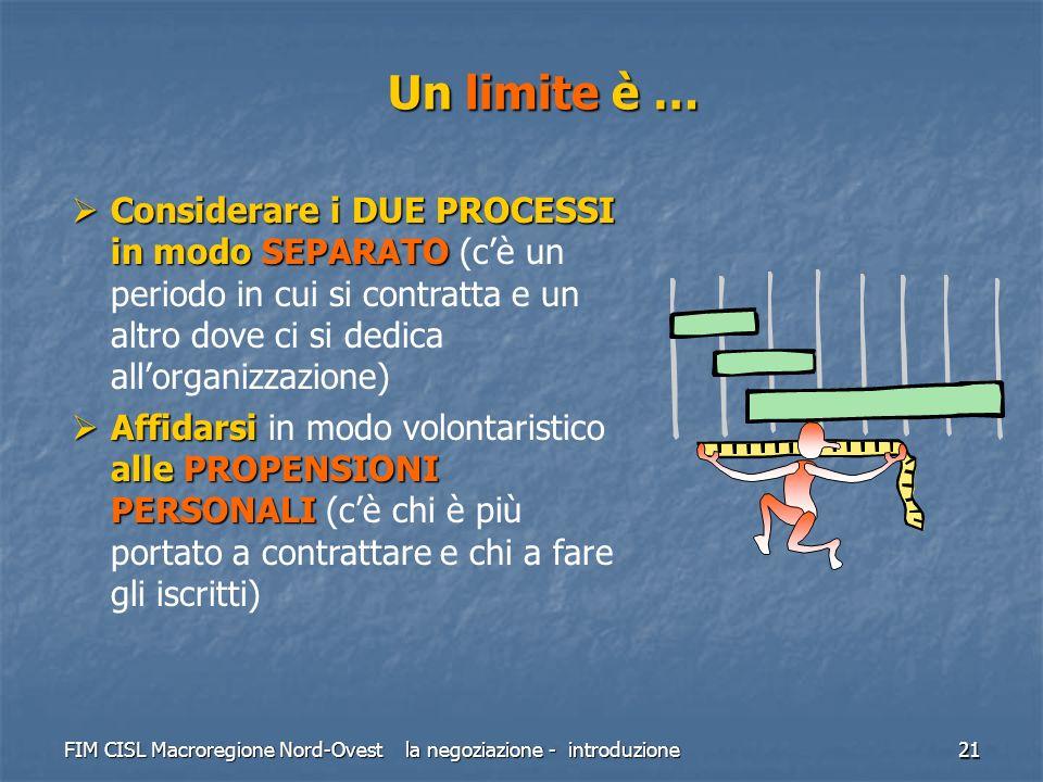 FIM CISL Macroregione Nord-Ovest la negoziazione - introduzione 21 Un limite è … Considerare i DUE PROCESSI in modo SEPARATO Considerare i DUE PROCESS