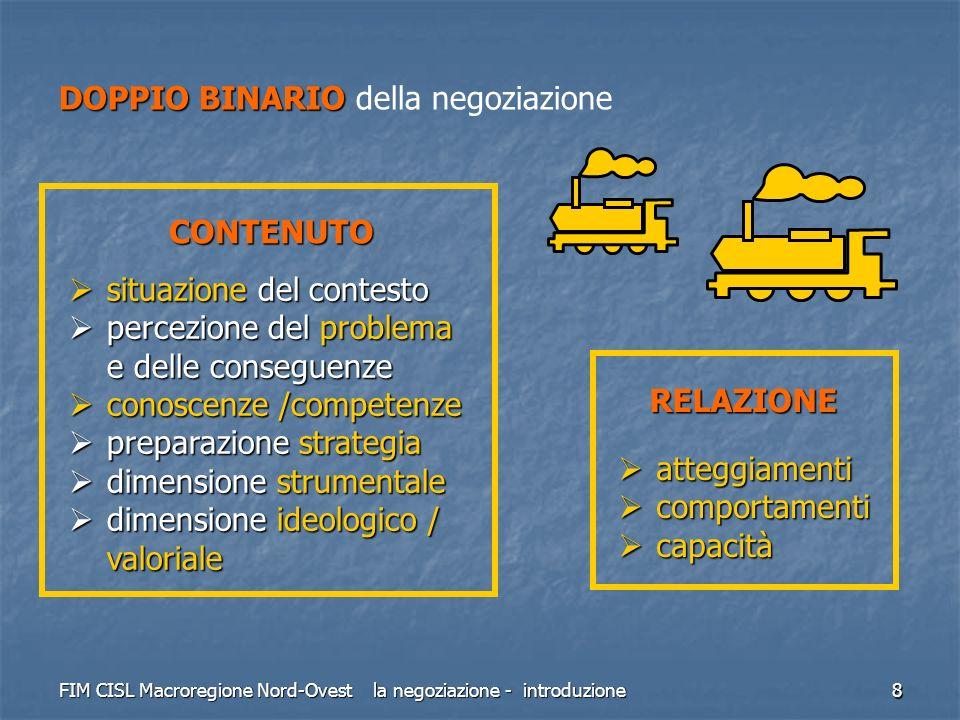 FIM CISL Macroregione Nord-Ovest la negoziazione - introduzione 9 La Teoria dice che, solo se le parti si riconoscono reciprocamente & se le risorse da dividere sono quantificabili e razionalizzabili, allora il conflitto può portare a soluzioni positive (generativo) RELAZIONI RELAZIONI (riconoscimento reciproco) CONTENUTI CONTENUTI (tipologia) Conflitto degenerativo Conflitto normativo Illegittimi Conflitto affettivo Conflitto generativo Legittimi Come sono considerati gli INTERESSI della controparte.
