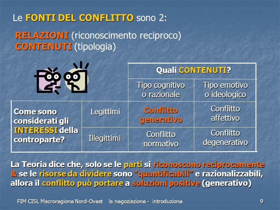 FIM CISL Macroregione Nord-Ovest la negoziazione - introduzione 9 La Teoria dice che, solo se le parti si riconoscono reciprocamente & se le risorse d