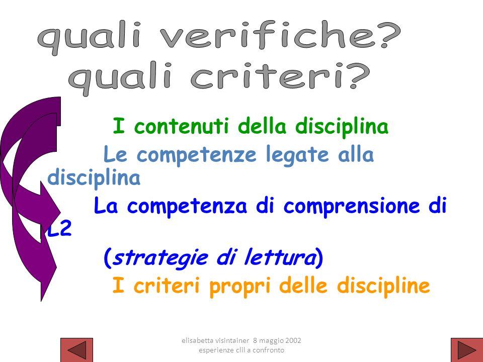 elisabetta visintainer 8 maggio 2002 esperienze clil a confronto motivazione interlingua maggior consapevolezza comunicazione rinforzo strategie