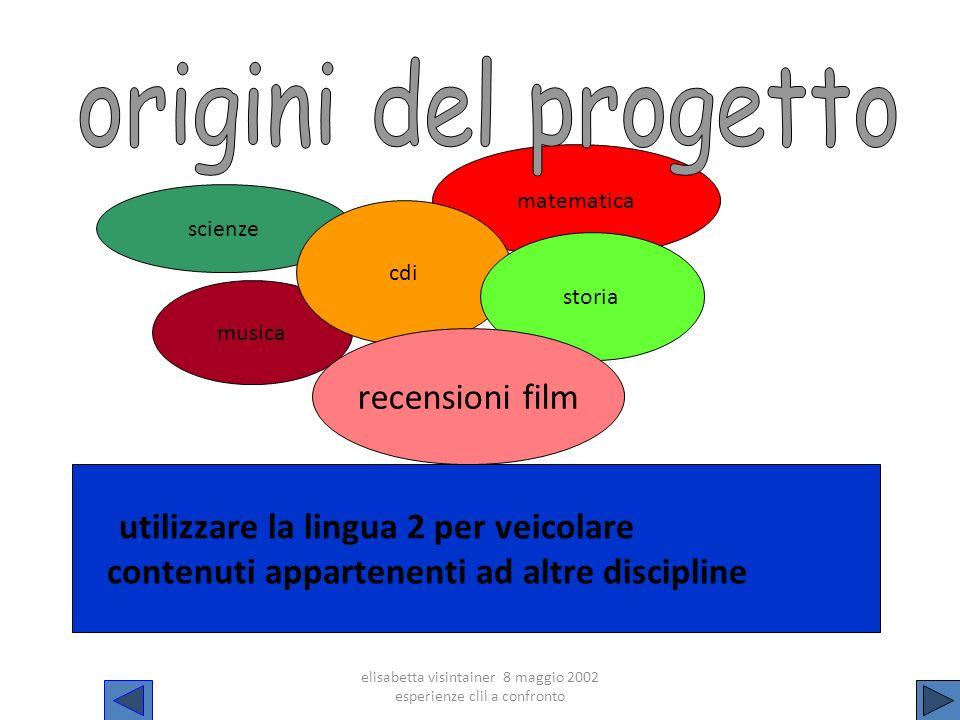 Progetto clil s.m.s. Monteverdi- Colorni Sede Colorni Milano a.s.