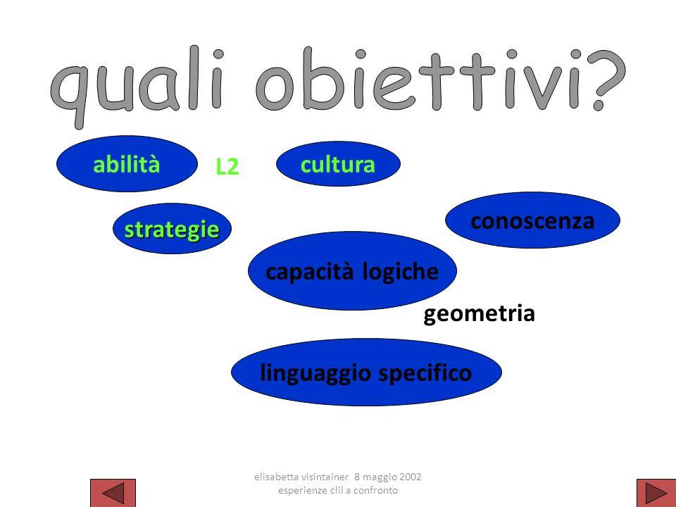 elisabetta visintainer 8 maggio 2002 esperienze clil a confronto strategie abilità cultura L2 geometria conoscenza capacità logiche linguaggio specifico