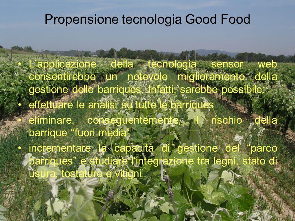 Propensione tecnologia Good Food Lapplicazione della tecnologia sensor web consentirebbe un notevole miglioramento della gestione delle barriques.