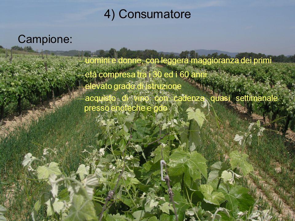 4) Consumatore Campione: uomini e donne, con leggera maggioranza dei primi età compresa tra i 30 ed i 60 anni elevato grado di istruzione acquisto di vino con cadenza quasi settimanale presso enoteche e gdo