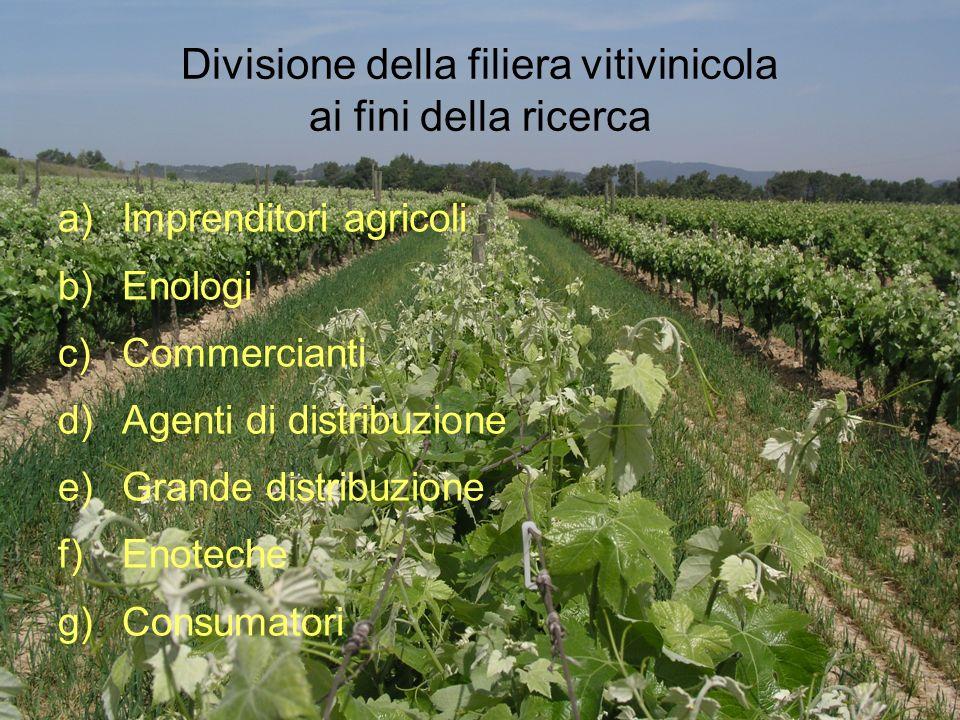 Divisione della filiera vitivinicola ai fini della ricerca a)Imprenditori agricoli b) Enologi c) Commercianti d) Agenti di distribuzione e) Grande distribuzione f) Enoteche g) Consumatori