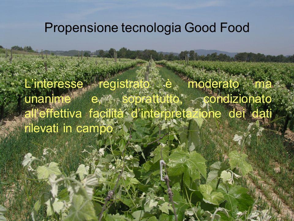 Propensione tecnologia Good Food Linteresse registrato è moderato ma unanime e, soprattutto, condizionato alleffettiva facilità dinterpretazione dei dati rilevati in campo