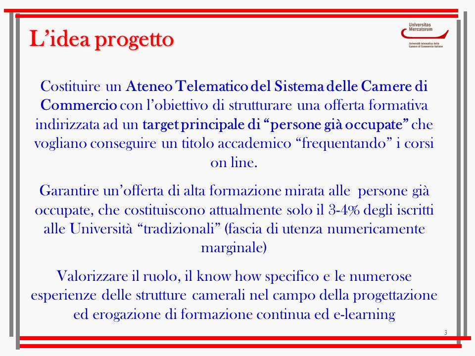 3 Lidea progetto Costituire un Ateneo Telematico del Sistema delle Camere di Commercio con lobiettivo di strutturare una offerta formativa indirizzata
