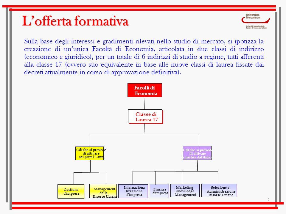 7 Lofferta formativa Sulla base degli interessi e gradimenti rilevati nello studio di mercato, si ipotizza la creazione di ununica Facoltà di Economia