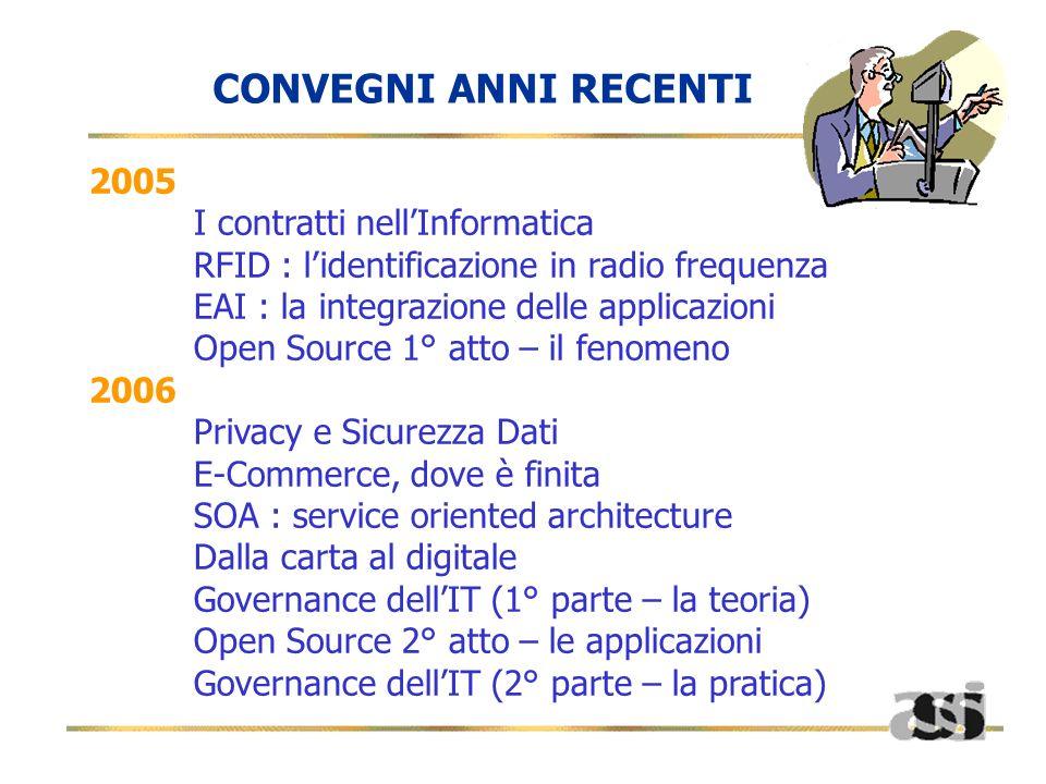2005 I contratti nellInformatica RFID : lidentificazione in radio frequenza EAI : la integrazione delle applicazioni Open Source 1° atto – il fenomeno