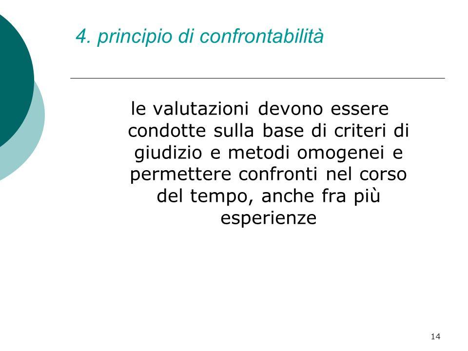 14 4. principio di confrontabilità le valutazioni devono essere condotte sulla base di criteri di giudizio e metodi omogenei e permettere confronti ne