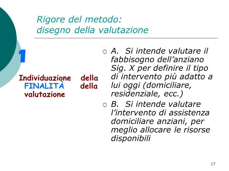 17 Rigore del metodo: disegno della valutazione 1 Individuazione della FINALITÀ della valutazione A.Si intende valutare il fabbisogno dellanziano Sig.