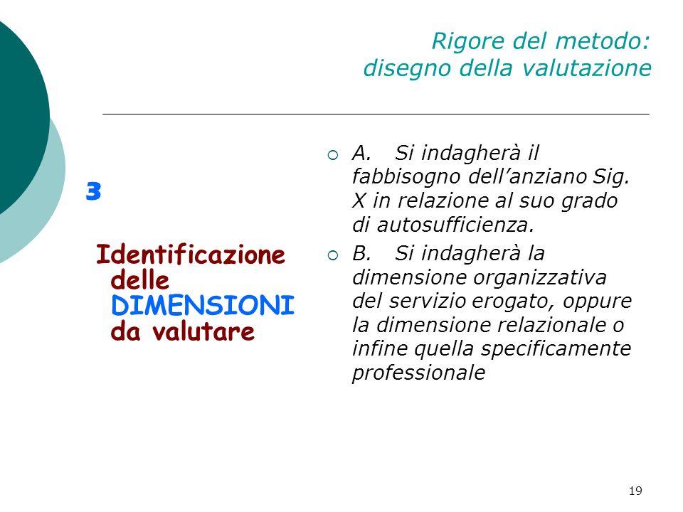 19 Rigore del metodo: disegno della valutazione 3 Identificazione delle DIMENSIONI da valutare A.Si indagherà il fabbisogno dellanziano Sig. X in rela