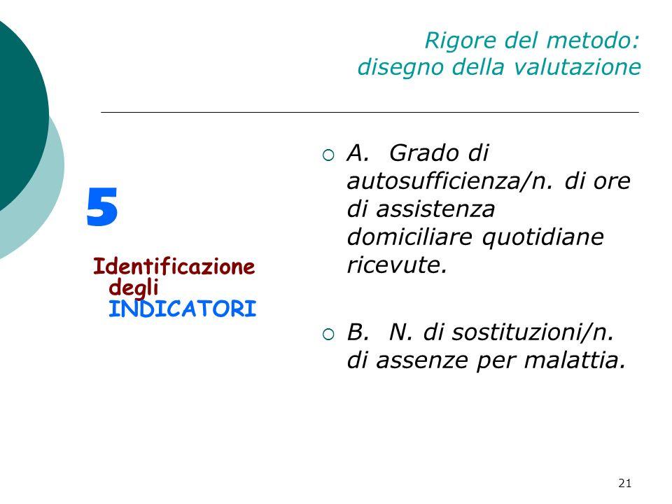21 Rigore del metodo: disegno della valutazione 5 Identificazione degli INDICATORI A.Grado di autosufficienza/n. di ore di assistenza domiciliare quot