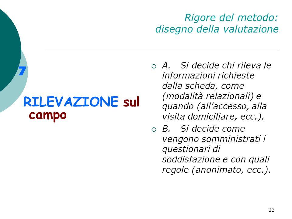 23 Rigore del metodo: disegno della valutazione 7 RILEVAZIONE sul campo A.Si decide chi rileva le informazioni richieste dalla scheda, come (modalità