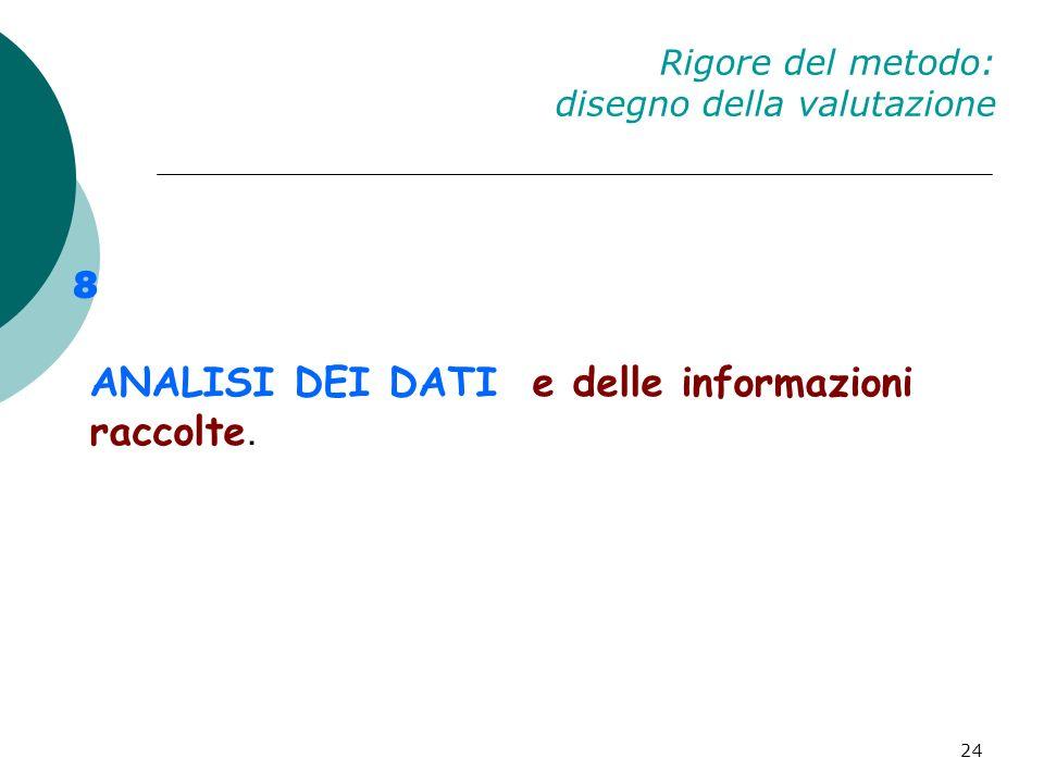 24 Rigore del metodo: disegno della valutazione 8 ANALISI DEI DATI e delle informazioni raccolte.