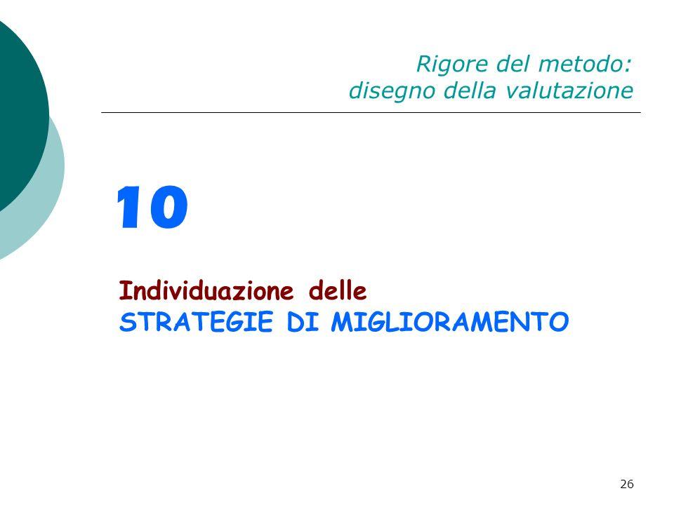 26 Rigore del metodo: disegno della valutazione 10 Individuazione delle STRATEGIE DI MIGLIORAMENTO