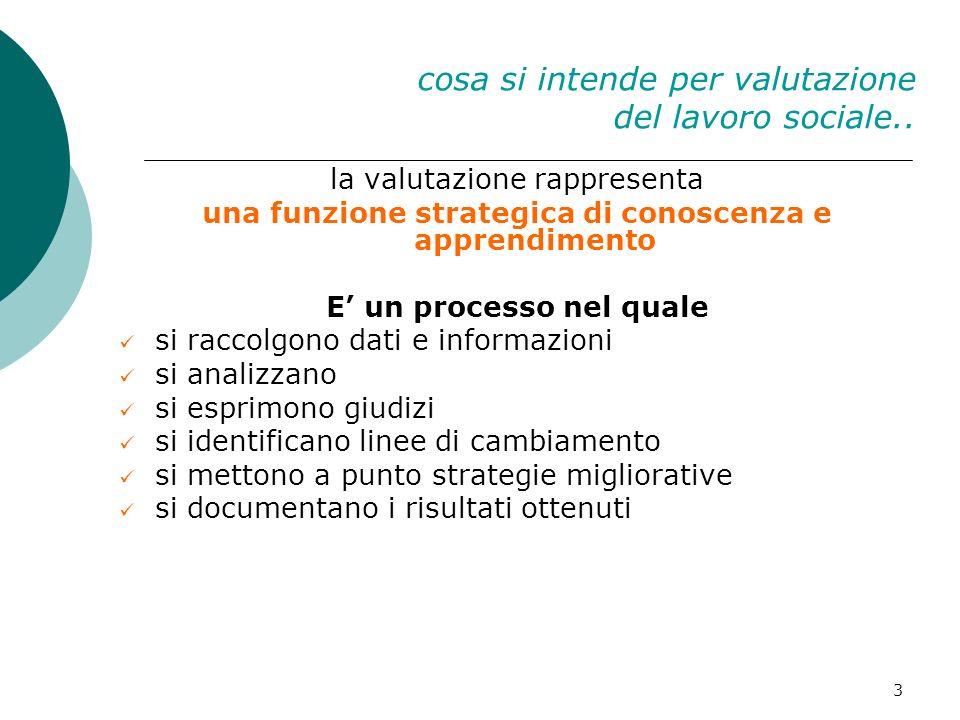 3 cosa si intende per valutazione del lavoro sociale.. la valutazione rappresenta una funzione strategica di conoscenza e apprendimento E un processo