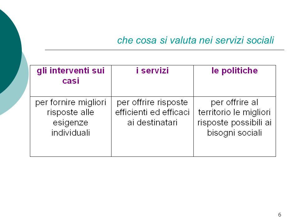6 che cosa si valuta nei servizi sociali