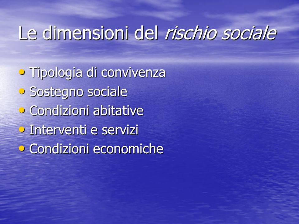 Le dimensioni del rischio sociale Tipologia di convivenza Tipologia di convivenza Sostegno sociale Sostegno sociale Condizioni abitative Condizioni ab