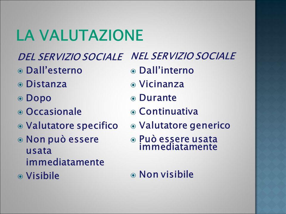 LA VALUTAZIONE DEL SERVIZIO SOCIALE Dallesterno Distanza Dopo Occasionale Valutatore specifico Non può essere usata immediatamente Visibile NEL SERVIZ
