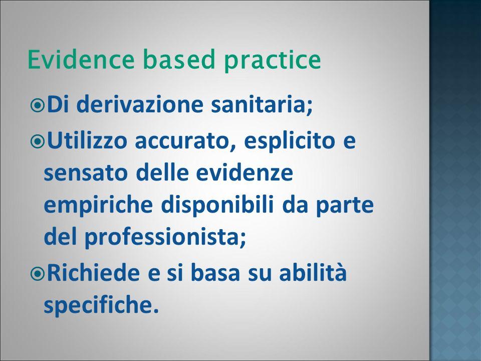 Evidence based practice Di derivazione sanitaria; Utilizzo accurato, esplicito e sensato delle evidenze empiriche disponibili da parte del professioni
