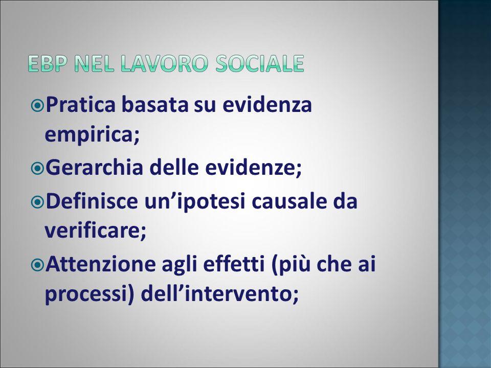 Pratica basata su evidenza empirica; Gerarchia delle evidenze; Definisce unipotesi causale da verificare; Attenzione agli effetti (più che ai processi