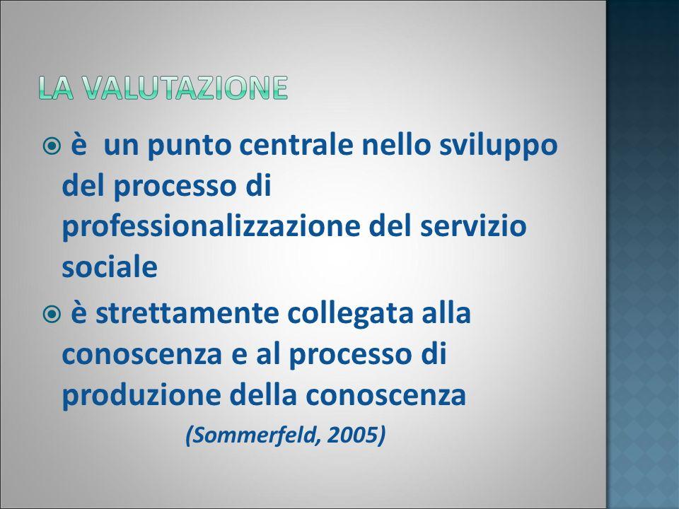 è un punto centrale nello sviluppo del processo di professionalizzazione del servizio sociale è strettamente collegata alla conoscenza e al processo d