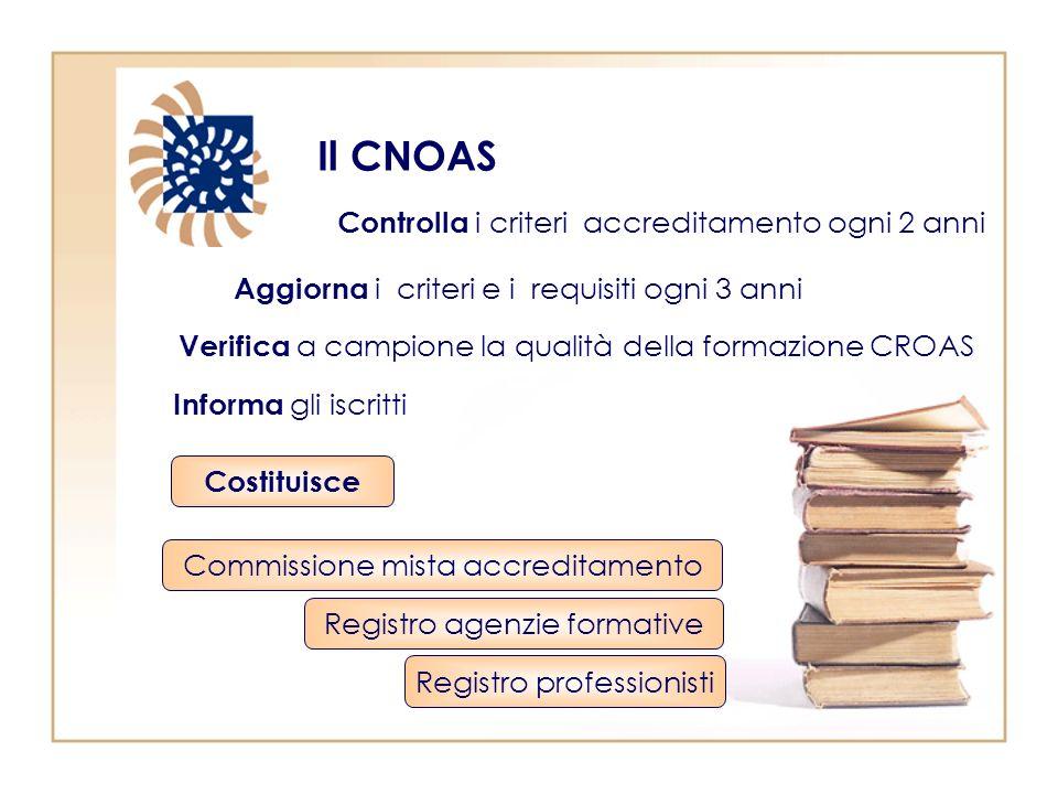 Il CNOAS Controlla i criteri accreditamento ogni 2 anni Aggiorna i criteri e i requisiti ogni 3 anni Verifica a campione la qualità della formazione C