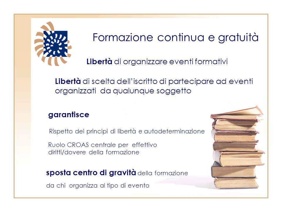 Formazione continua e gratuità Libertà di organizzare eventi formativi Libertà di scelta delliscritto di partecipare ad eventi organizzati da qualunqu