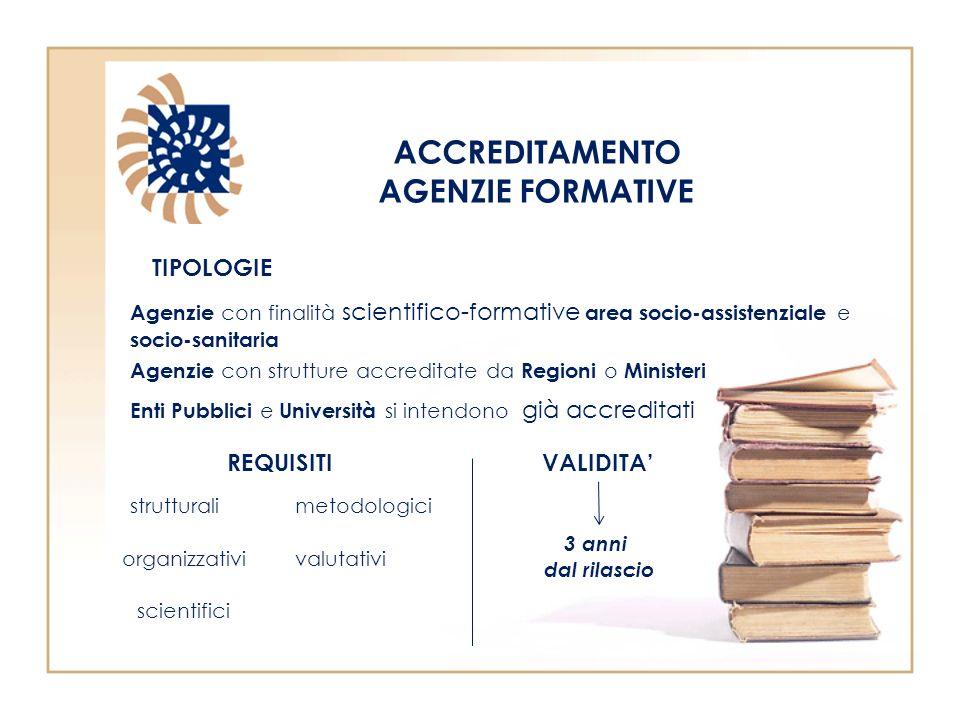 ACCREDITAMENTO AGENZIE FORMATIVE TIPOLOGIE Agenzie con finalità scientifico-formative area socio-assistenziale e socio-sanitaria Agenzie con strutture