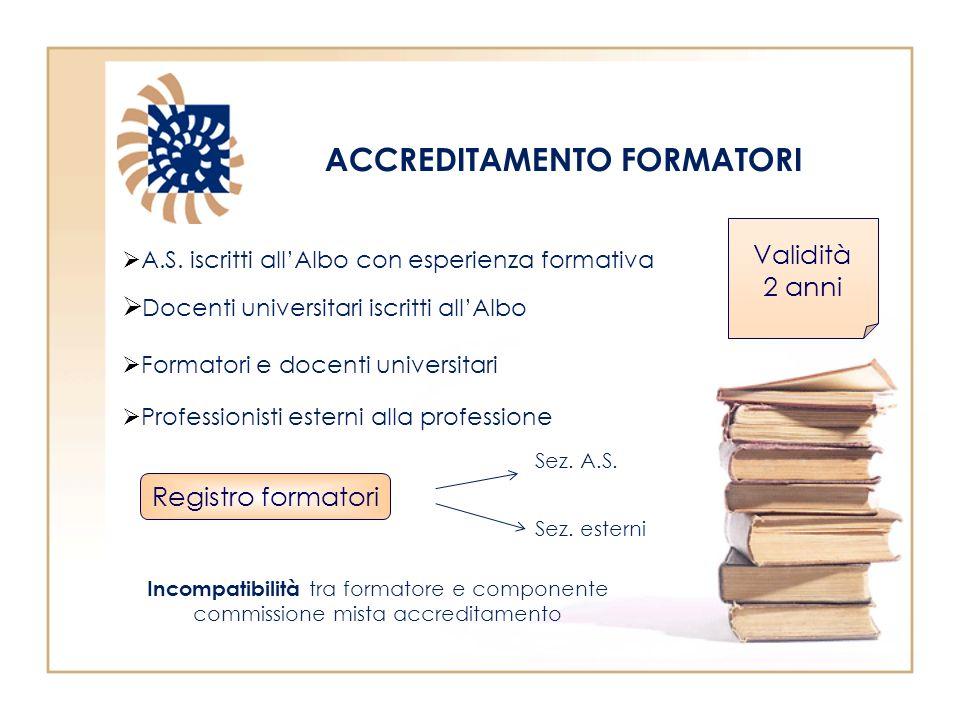 ACCREDITAMENTO FORMATORI Docenti universitari iscritti allAlbo A.S. iscritti allAlbo con esperienza formativa Formatori e docenti universitari Profess