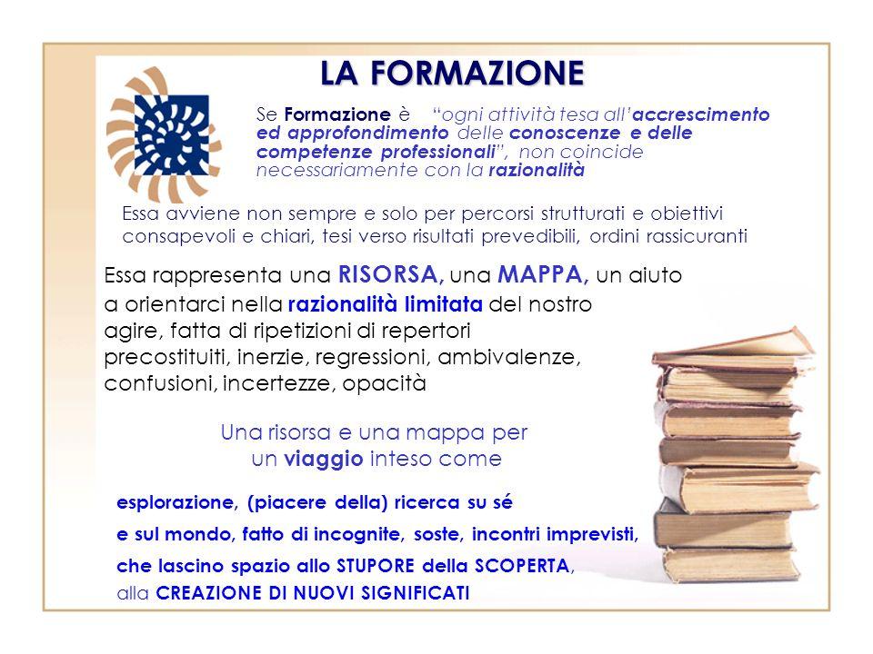 LA FORMAZIONE Se Formazione è ogni attività tesa all accrescimento ed approfondimento delle conoscenze e delle competenze professionali, non coincide