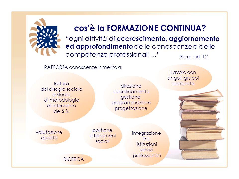 cosè la FORMAZIONE CONTINUA? ogni attività di accrescimento, aggiornamento ed approfondimento delle conoscenze e delle competenze professionali … Reg.