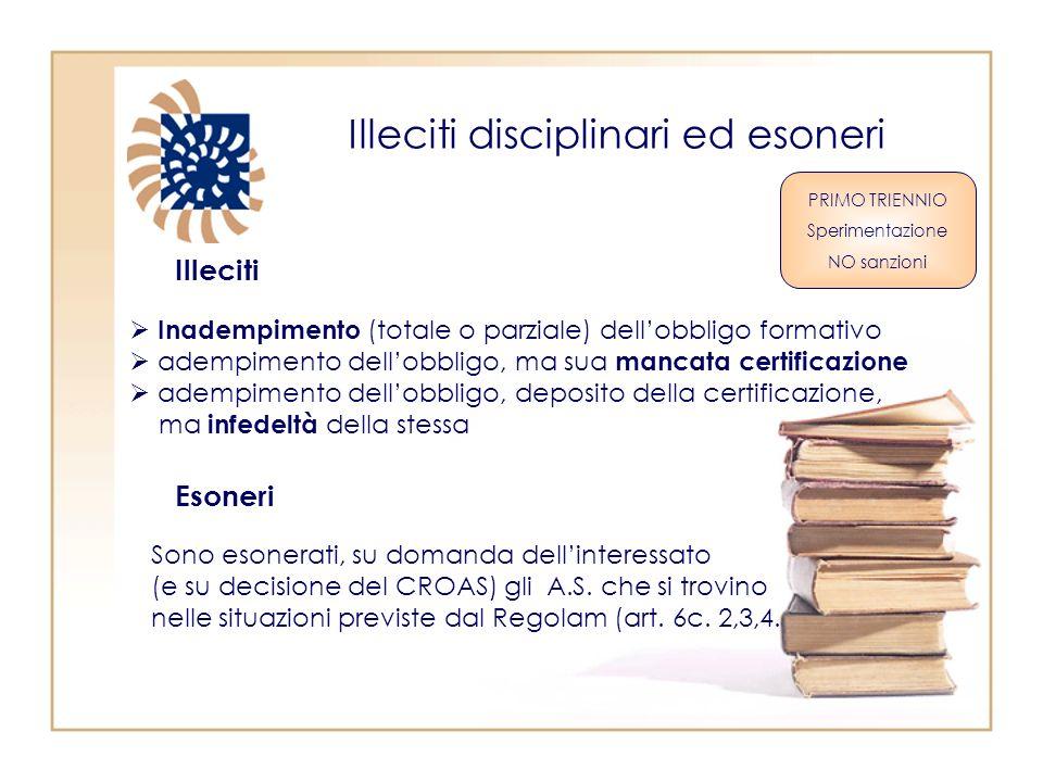 Illeciti disciplinari ed esoneri Illeciti Inadempimento (totale o parziale) dellobbligo formativo adempimento dellobbligo, ma sua mancata certificazio
