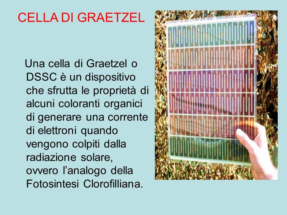 Una cella di Graetzel o DSSC è un dispositivo che sfrutta le proprietà di alcuni coloranti organici di generare una corrente di elettroni quando vengono colpiti dalla radiazione solare, ovvero lanalogo della Fotosintesi Clorofilliana.