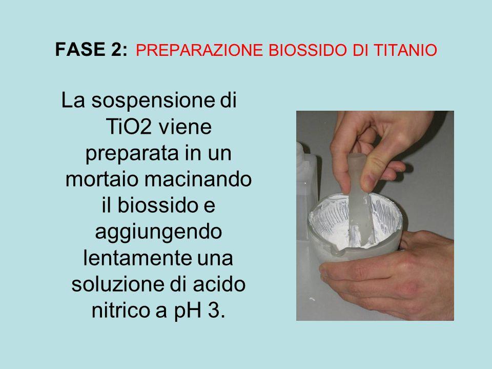 La sospensione di TiO2 viene preparata in un mortaio macinando il biossido e aggiungendo lentamente una soluzione di acido nitrico a pH 3.