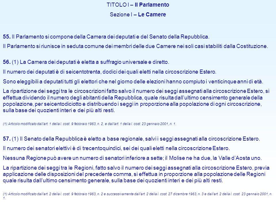TITOLO I – Il Parlamento Sezione I – Le Camere 55.