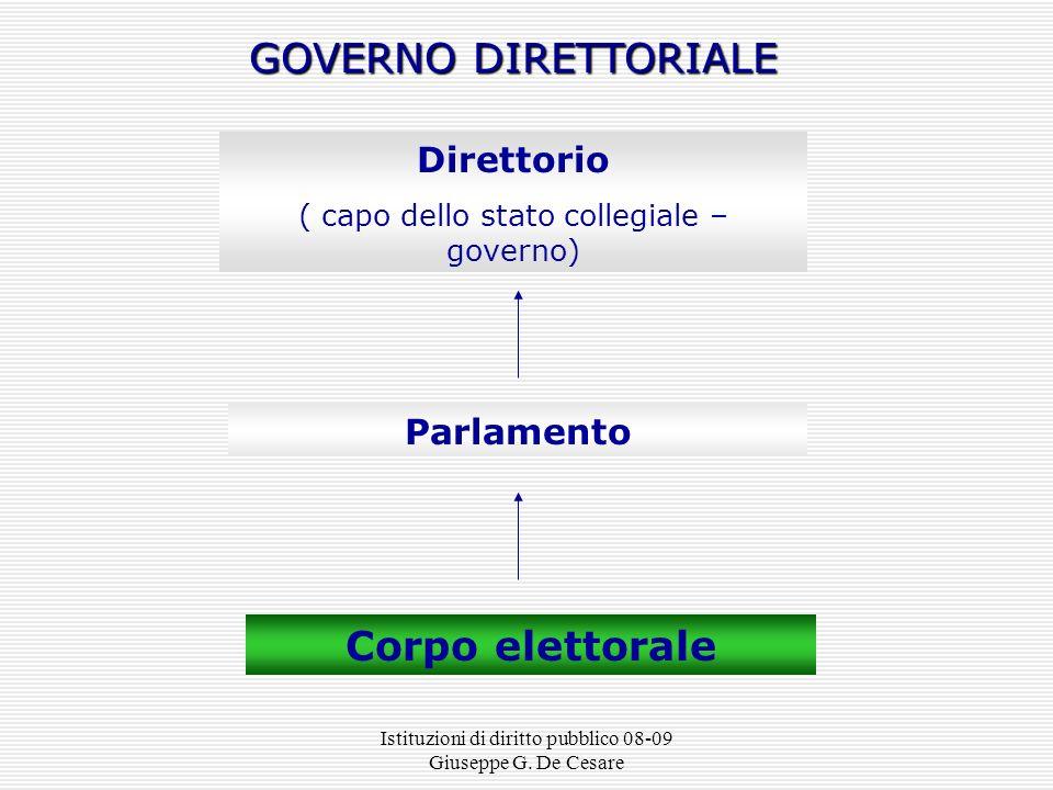 Istituzioni di diritto pubblico 08-09 Giuseppe G. De Cesare il corpo elettorale elegge il parlamento lesecutivo (capo dello stato e governo) è collegi