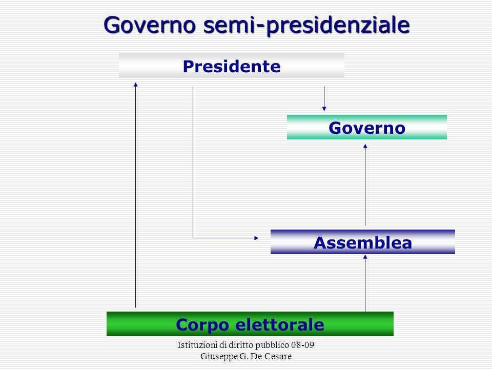 Istituzioni di diritto pubblico 08-09 Giuseppe G. De Cesare il corpo elettorale elegge il presidente e il parlamento il presidente ha funzioni rilevan