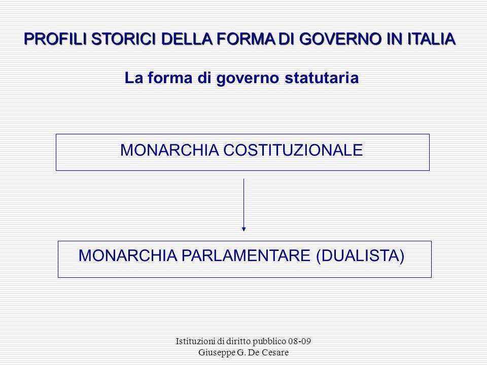 Istituzioni di diritto pubblico 08-09 Giuseppe G. De Cesare Governo semi-presidenziale Corpo elettorale Presidente Governo Assemblea
