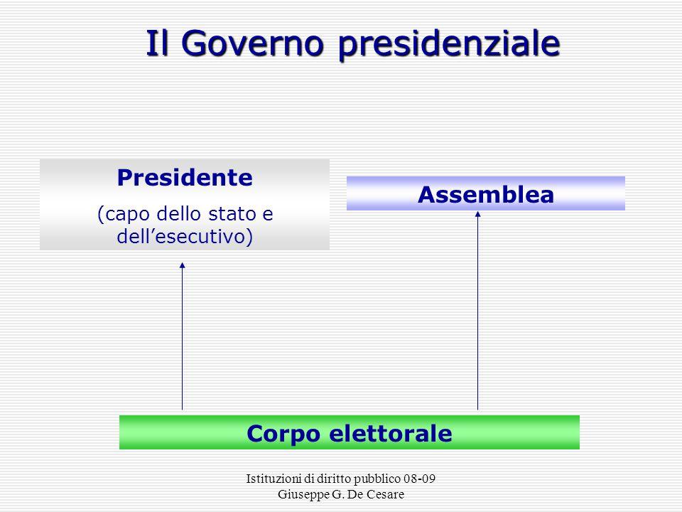 Istituzioni di diritto pubblico 08-09 Giuseppe G. De Cesare il corpo elettorale elegge il presidente e il parlamento il presidente è titolare del pote