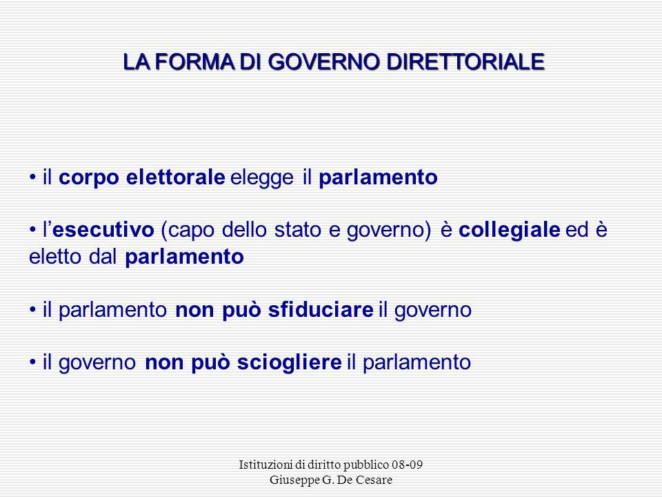 Istituzioni di diritto pubblico 08-09 Giuseppe G. De Cesare Il Governo presidenziale Corpo elettorale Presidente (capo dello stato e dellesecutivo) As