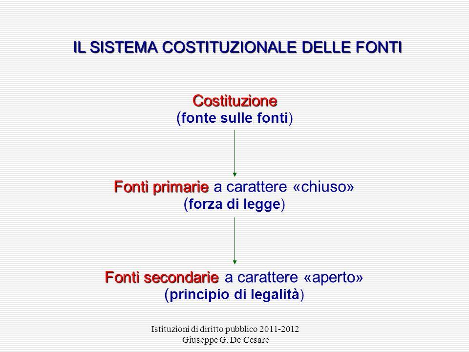 Istituzioni di diritto pubblico 2011-2012 Giuseppe G. De Cesare riserva di legge Lindividuazione degli atti fonte secondari è lasciata alla disponibil
