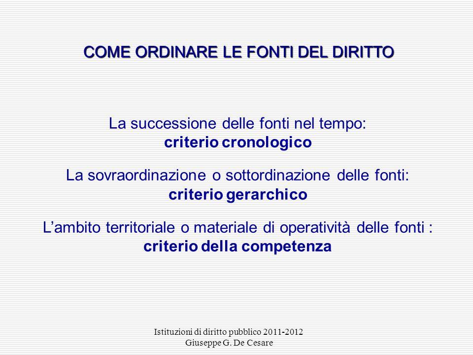 Istituzioni di diritto pubblico 2011-2012 Giuseppe G. De Cesare Unità dellordinamento Tutte le norme possono farsi risalire, in ultimo, al potere cost