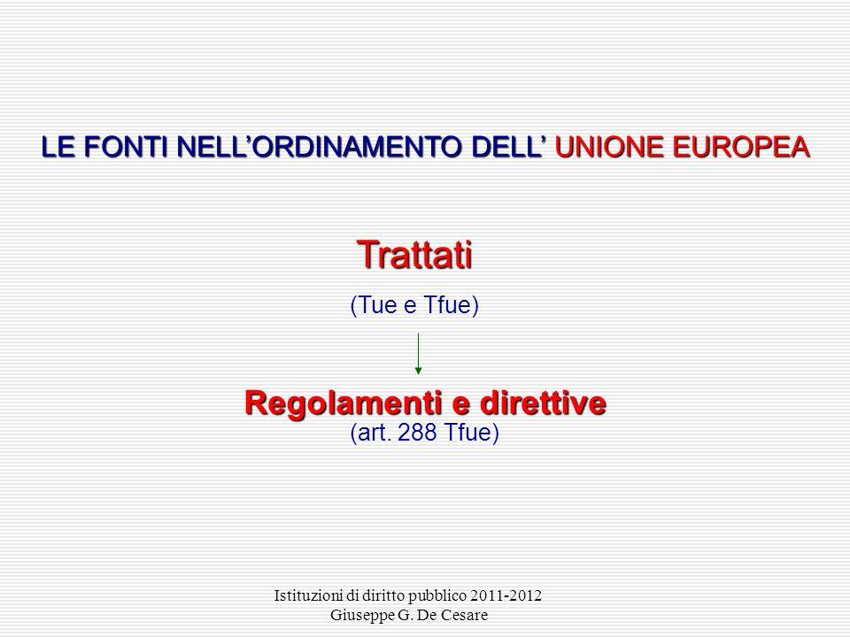 Istituzioni di diritto pubblico 2011-2012 Giuseppe G. De Cesare Esempio: art. 14 l. 28/1999 «La disposizione di cui allarticolo 26, comma 4, terzo per