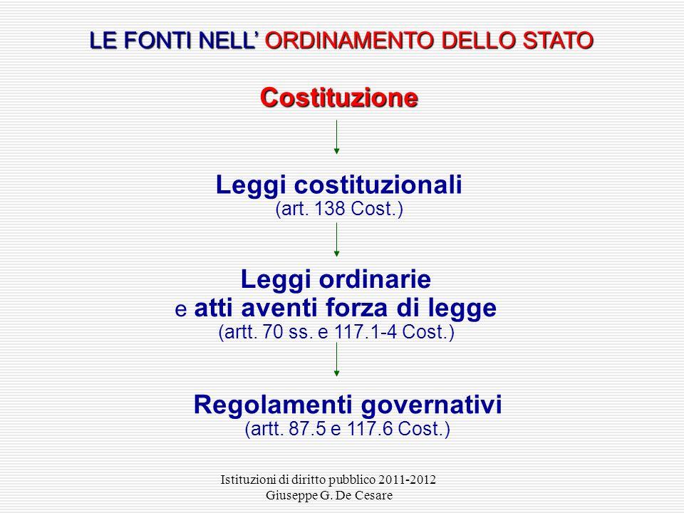 Istituzioni di diritto pubblico 2011-2012 Giuseppe G. De Cesare Regolamenti e direttive Regolamenti e direttive (art. 288 Tfue) LE FONTI NELLORDINAMEN