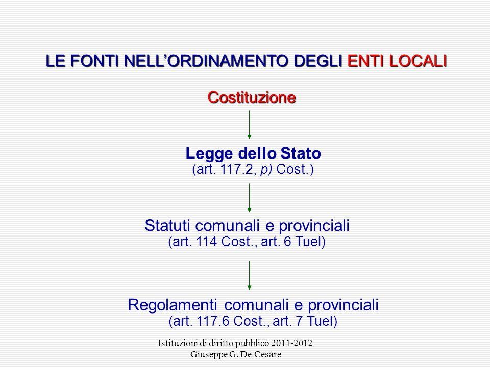 Istituzioni di diritto pubblico 2011-2012 Giuseppe G. De Cesare LE FONTI NELL ORDINAMENTO DELLE REGIONI Costituzione Costituzione Statuti ordinari (ar